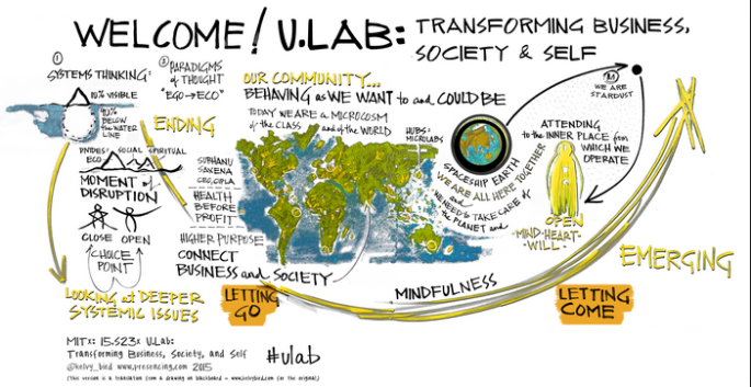 U.Lab